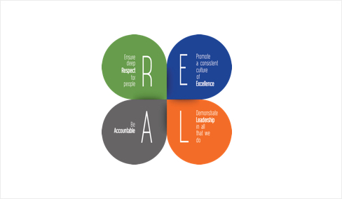 real-values