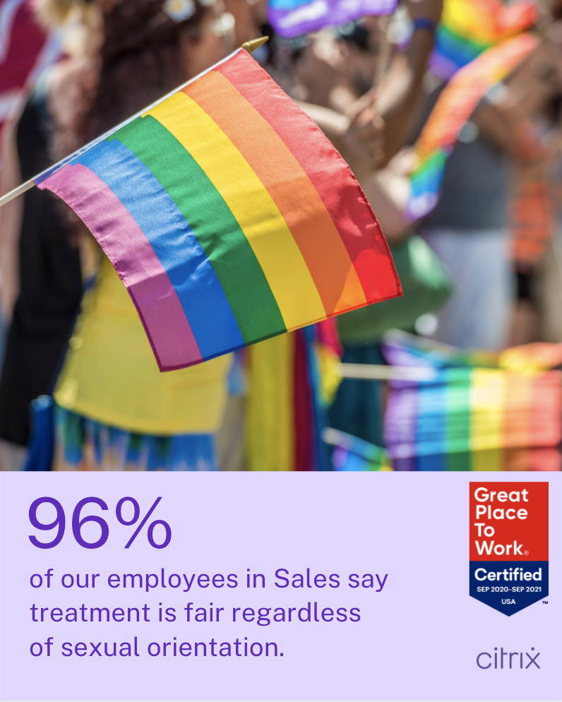 96% of Citrix employees in Sales say people are treated fairly regardless of sexual orientation.