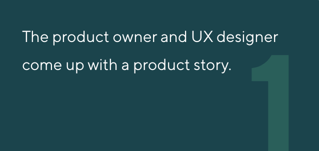The product owner and UX designer come up with a product story.