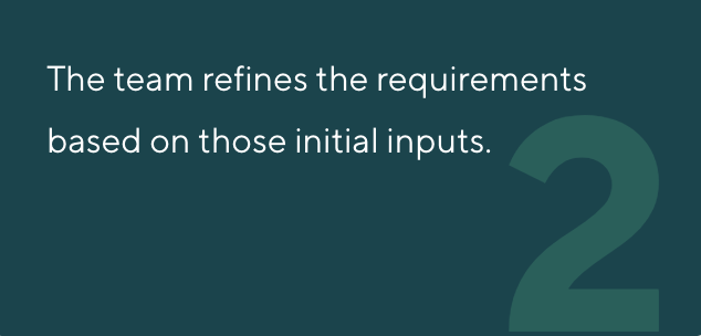 The team refines the requirements based on those initial inputs.