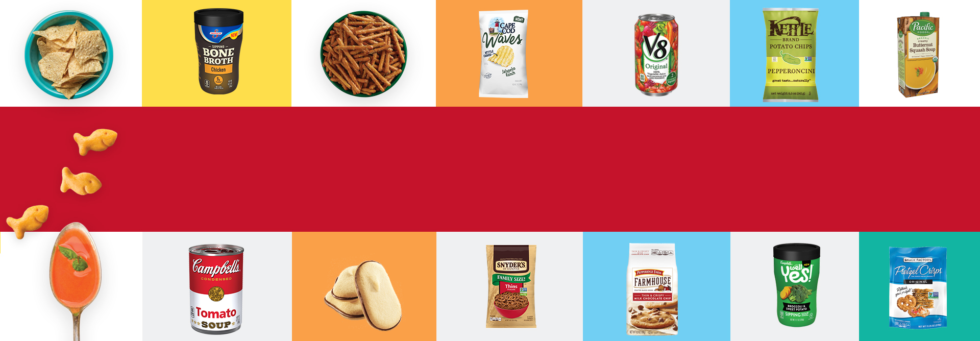 Campbell Soup Company Careers
