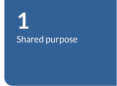 1 Shared purpose