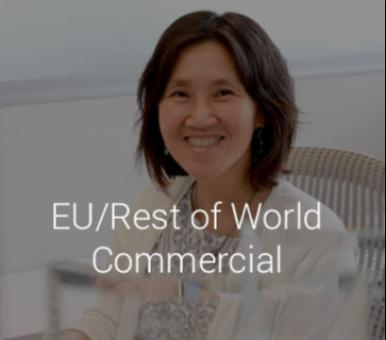 EU/Rest of World