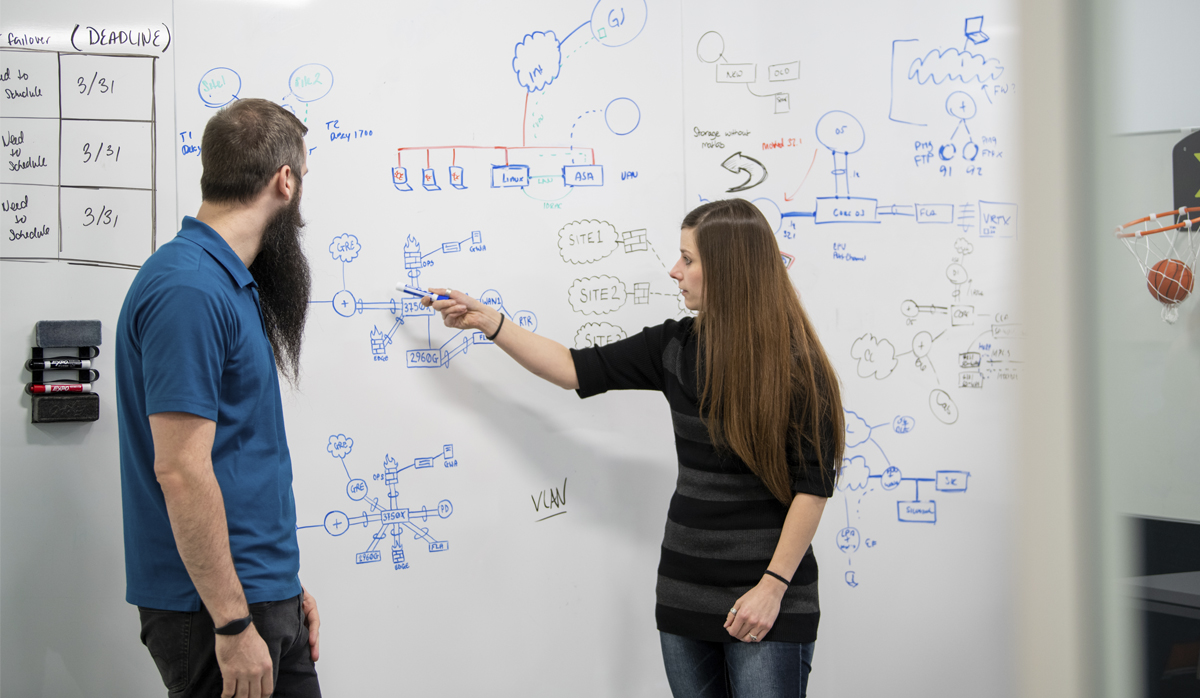 Team members problem solving on a white board