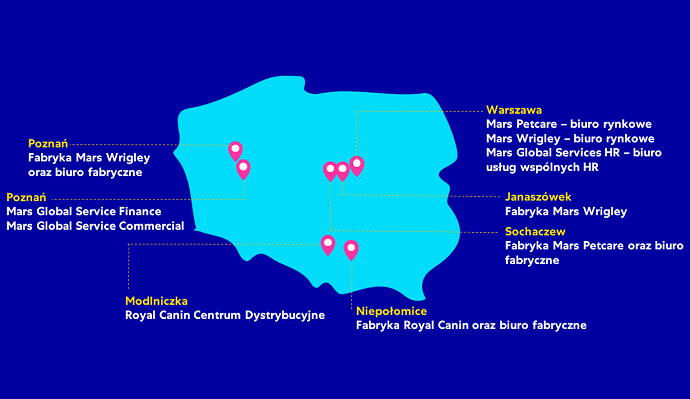 Mars Locations Poland
