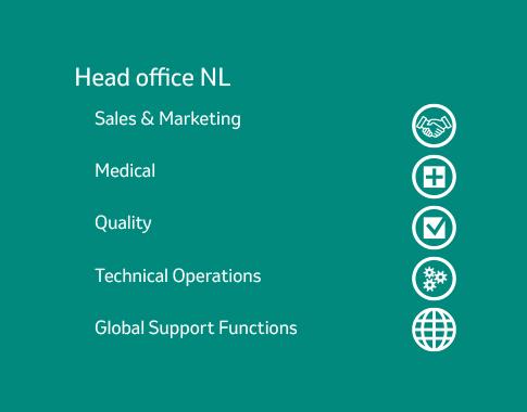 departments Haarlem NL