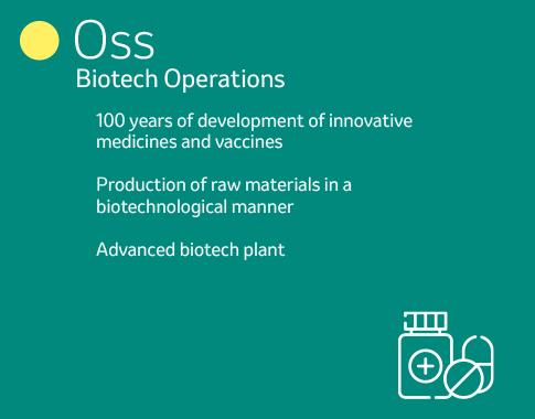 oss biotech nl