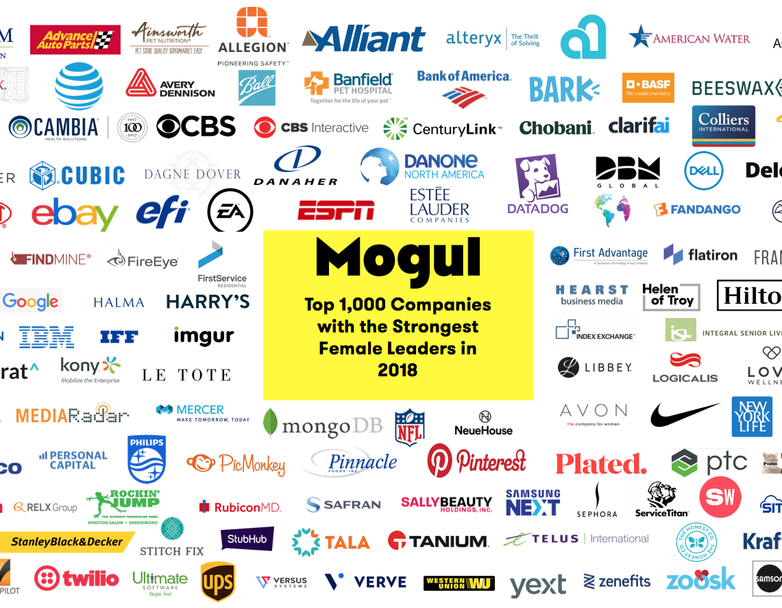 ogul's Top 1,000 Companies with the Strongest Female Leaders in 2018