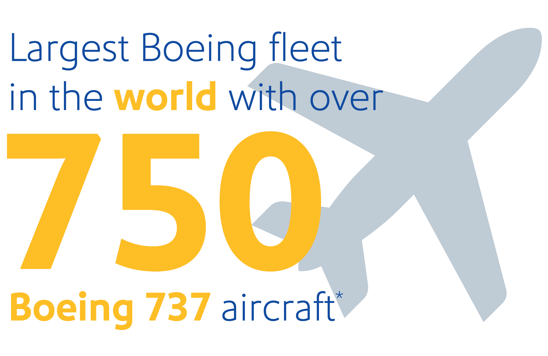 "Image that reads, ""Largest Boeing fleet in the world with over 750 Boeing 737 aircraft"""