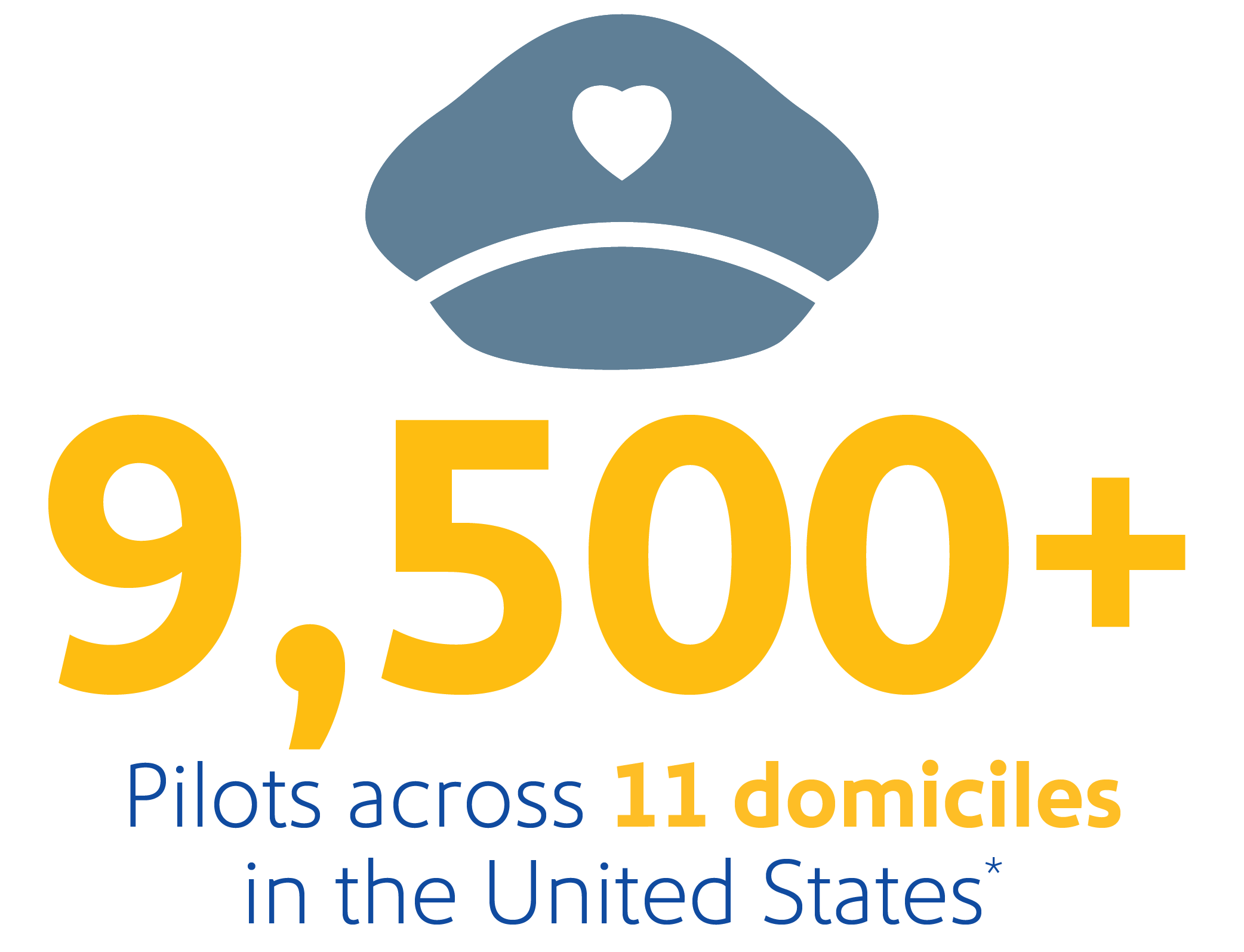 "Image that reads, ""9,500+ Pilots across 11 domiciles in the United States"""